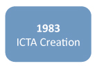 Historique ICTA Creation EN